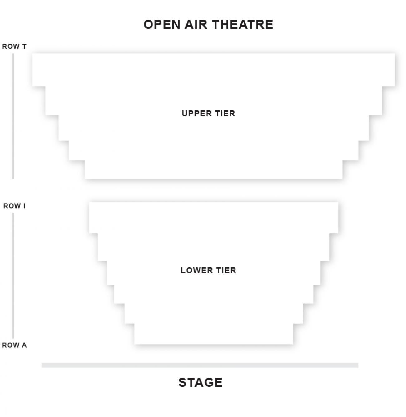 Open Air Platsöversikt